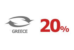 Ferry de Brindisi a Igoumenitsa - Grimaldi Lines 2021 – 20% de descuento en el viaje de vuelta Grecia