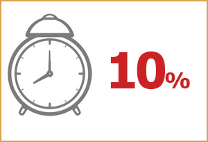 Minoan Lines Early Booking 2012 – 10% Descuento