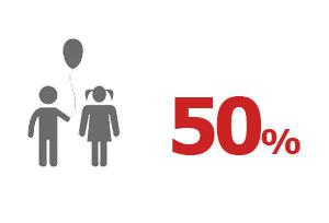 Grimaldi Lines 2017 – 50% Descuento de Niños