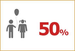 Anek-Superfast Ferries 2013 – Descuento de Niños 50%