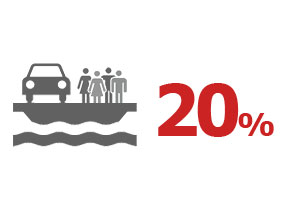Ventouris Ferries 2013 – 20% Descuento de Cubierta