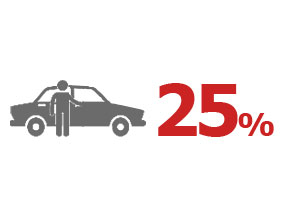 Ventouris Ferries Oferta 2012 – Ahorra 25%