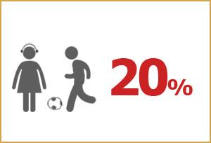 Anek Lines 2014 – Descuneto para los pasajeros Jovenes